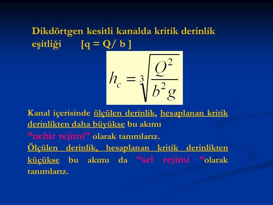 Dikdörtgen kesitli kanalda kritik derinlik eşitliği [q = Q/ b ]